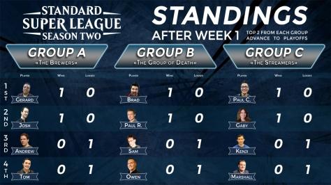SSL_S2_Wk2_Standings