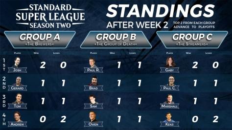 SSL_S2_Wk3_Standings