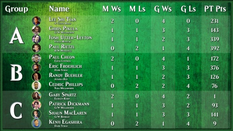 SLC_TiebreakerStandings_AfterWk2
